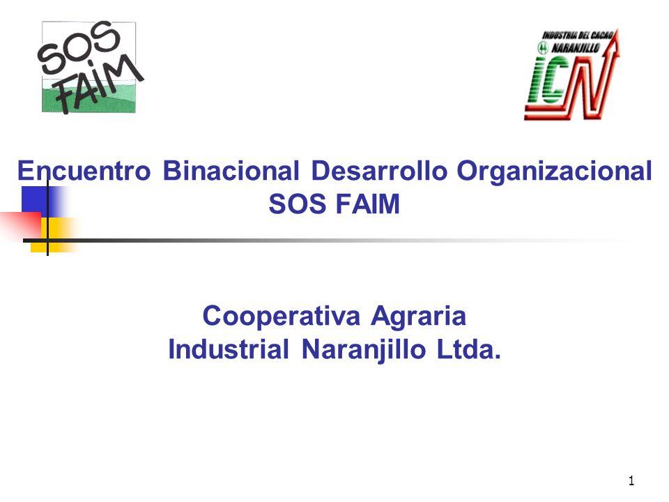 1 Encuentro Binacional Desarrollo Organizacional SOS FAIM Cooperativa Agraria Industrial Naranjillo Ltda.