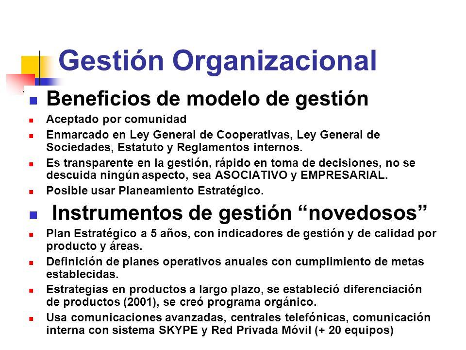 11 Gestión Organizacional Beneficios de modelo de gestión Aceptado por comunidad Enmarcado en Ley General de Cooperativas, Ley General de Sociedades,