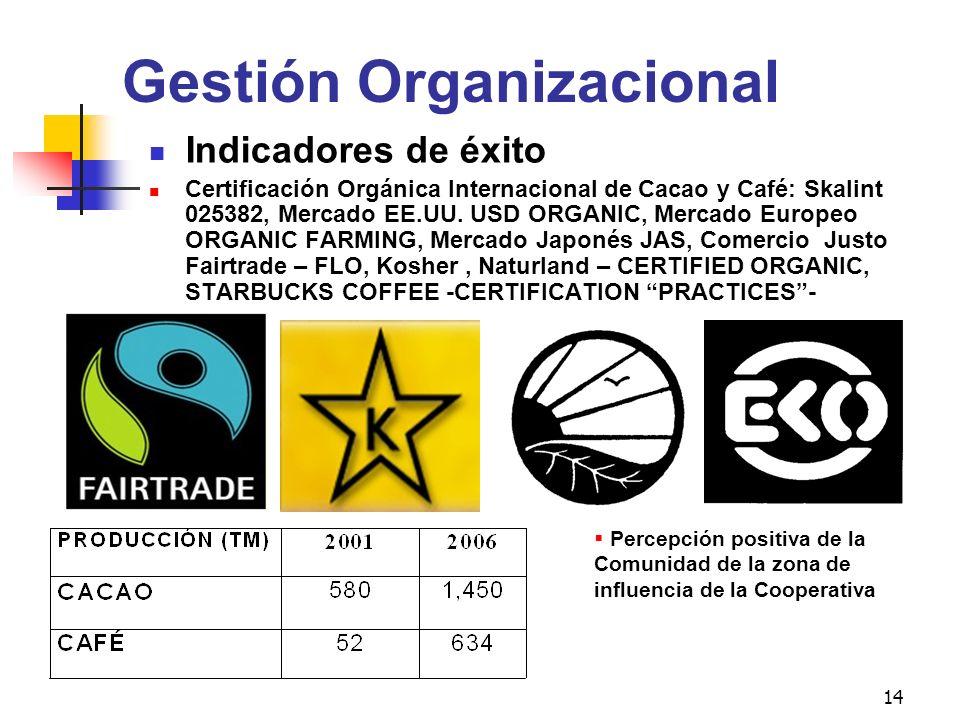 14 Gestión Organizacional Indicadores de éxito Certificación Orgánica Internacional de Cacao y Café: Skalint 025382, Mercado EE.UU. USD ORGANIC, Merca