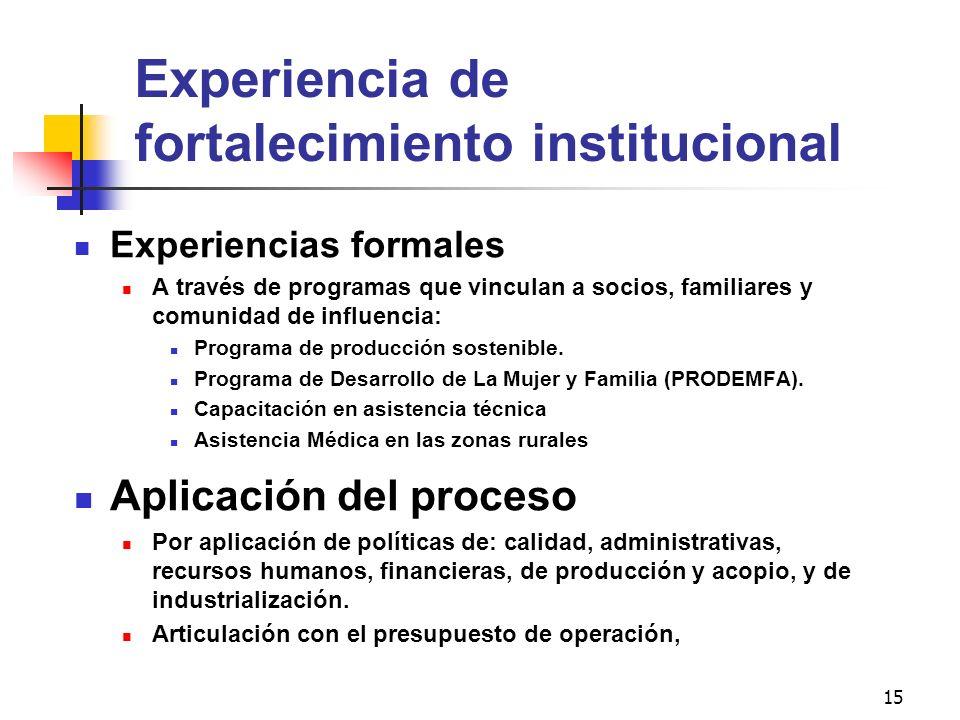 15 Experiencia de fortalecimiento institucional Experiencias formales A través de programas que vinculan a socios, familiares y comunidad de influenci