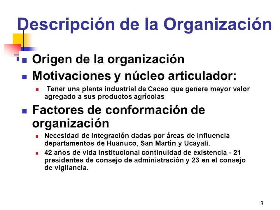 3 Descripción de la Organización Origen de la organización Motivaciones y núcleo articulador: Tener una planta industrial de Cacao que genere mayor va
