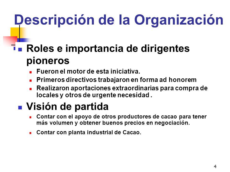 4 Descripción de la Organización Roles e importancia de dirigentes pioneros Fueron el motor de esta iniciativa. Primeros directivos trabajaron en form