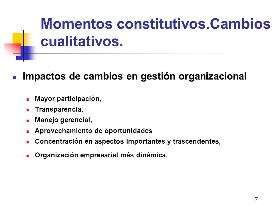 7 Momentos constitutivos.Cambios cualitativos. Impactos de cambios en gestión organizacional Mayor participación, Transparencia, Manejo gerencial, Apr