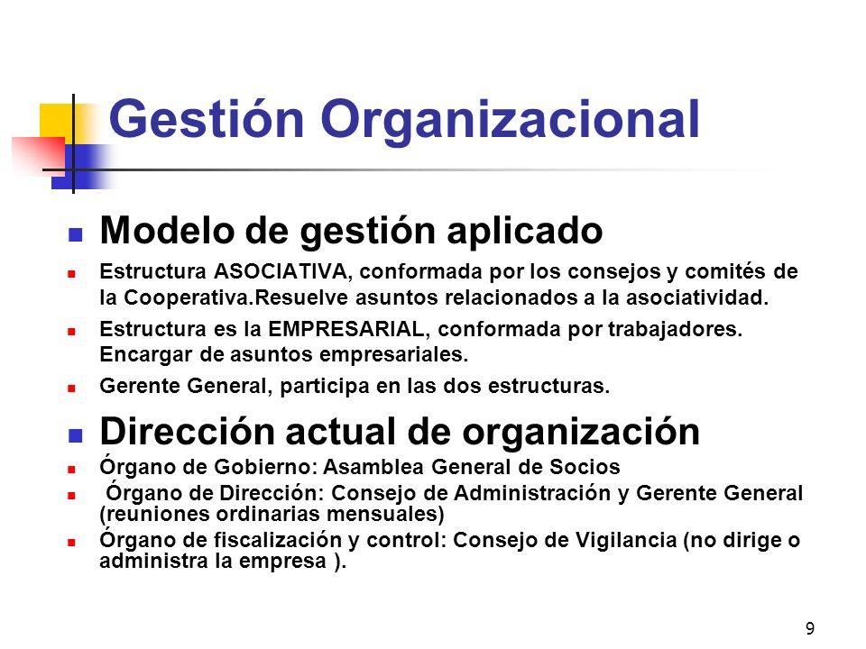 9 Gestión Organizacional Modelo de gestión aplicado Estructura ASOCIATIVA, conformada por los consejos y comités de la Cooperativa.Resuelve asuntos re