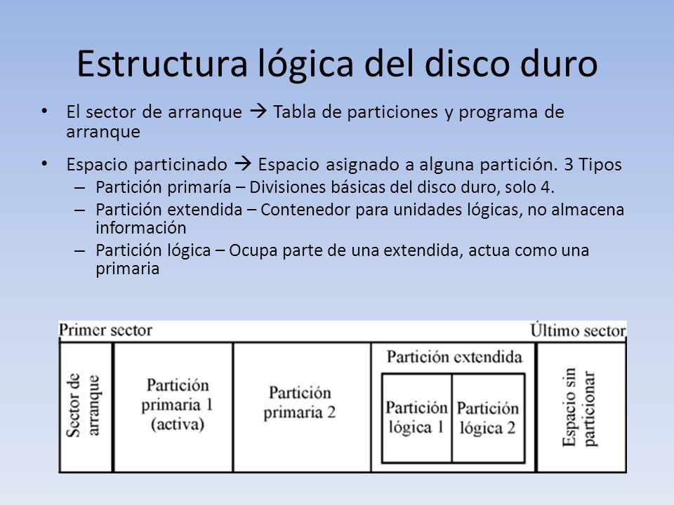 Estructura lógica del disco duro El sector de arranque Tabla de particiones y programa de arranque Espacio particinado Espacio asignado a alguna parti