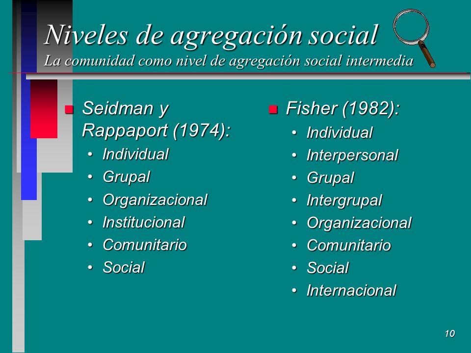 10 Niveles de agregación social La comunidad como nivel de agregación social intermedia n Seidman y Rappaport (1974): IndividualIndividual GrupalGrupal OrganizacionalOrganizacional InstitucionalInstitucional ComunitarioComunitario SocialSocial n Fisher (1982): Individual Interpersonal Grupal Intergrupal Organizacional Comunitario Social Internacional