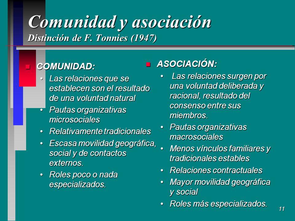 11 Comunidad y asociación Distinción de F.