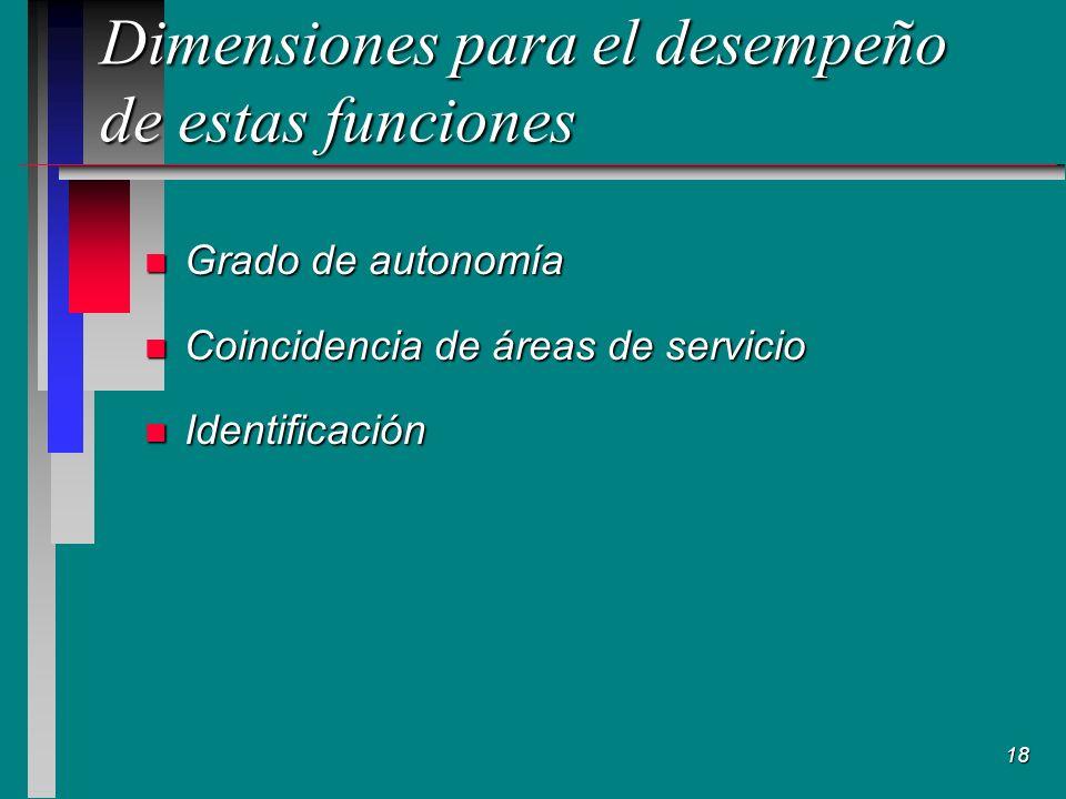 18 Dimensiones para el desempeño de estas funciones n Grado de autonomía n Coincidencia de áreas de servicio n Identificación