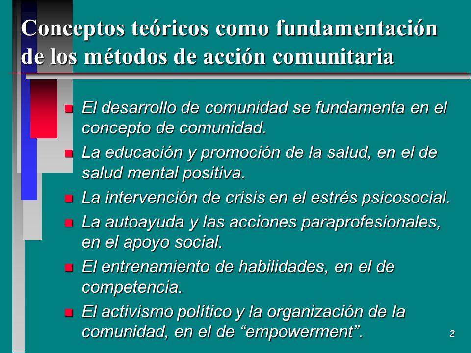 3 Definición de la Psicología Comunitaria n Psicología de, por y para la comunidad.