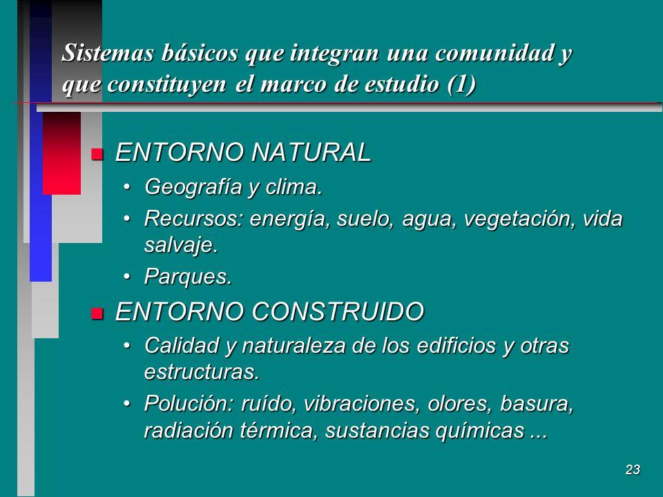 23 Sistemas básicos que integran una comunidad y que constituyen el marco de estudio (1) n ENTORNO NATURAL Geografía y clima.Geografía y clima.