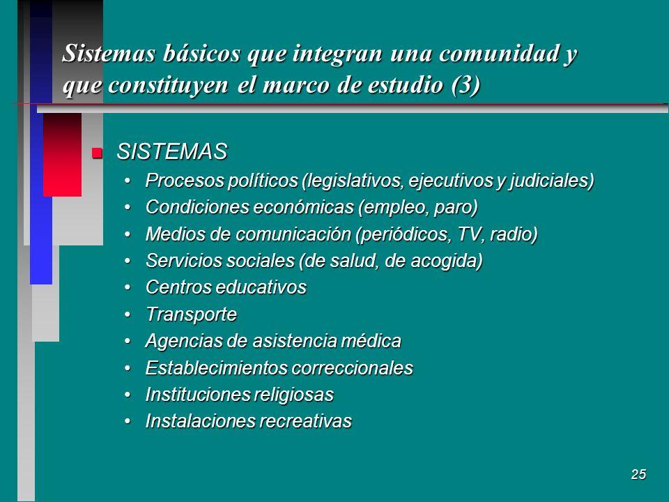 25 Sistemas básicos que integran una comunidad y que constituyen el marco de estudio (3) n SISTEMAS Procesos políticos (legislativos, ejecutivos y judiciales)Procesos políticos (legislativos, ejecutivos y judiciales) Condiciones económicas (empleo, paro)Condiciones económicas (empleo, paro) Medios de comunicación (periódicos, TV, radio)Medios de comunicación (periódicos, TV, radio) Servicios sociales (de salud, de acogida)Servicios sociales (de salud, de acogida) Centros educativosCentros educativos TransporteTransporte Agencias de asistencia médicaAgencias de asistencia médica Establecimientos correccionalesEstablecimientos correccionales Instituciones religiosasInstituciones religiosas Instalaciones recreativasInstalaciones recreativas