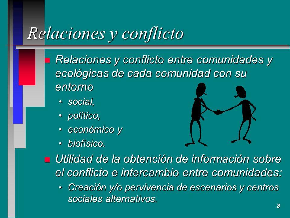 8 Relaciones y conflicto n Relaciones y conflicto entre comunidades y ecológicas de cada comunidad con su entorno social,social, político,político, económico yeconómico y biofísico.biofísico.