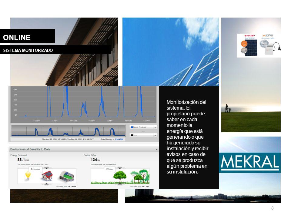 8 ONLINE Monitorización del sistema: El propietario puede saber en cada momento la energía que está generando o que ha generado su instalación y recib