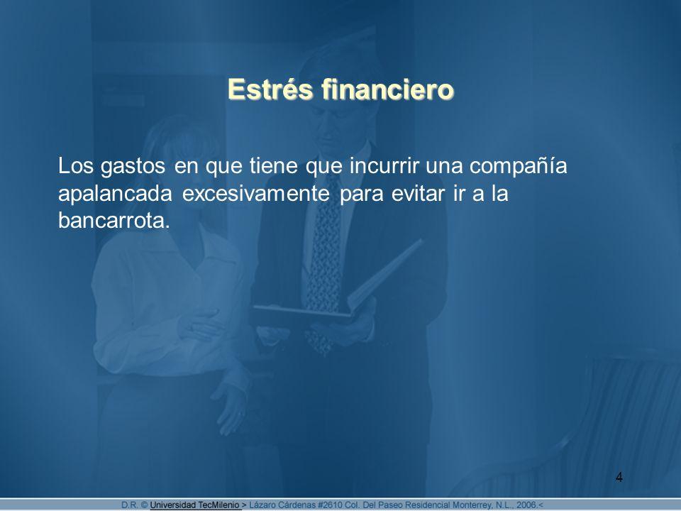 4 Estrés financiero Los gastos en que tiene que incurrir una compañía apalancada excesivamente para evitar ir a la bancarrota.