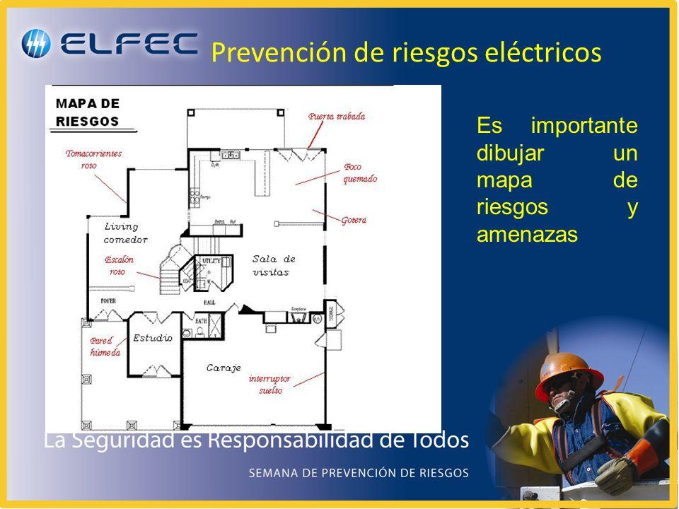 Prevención de riesgos eléctricos Es importante dibujar un mapa de riesgos y amenazas