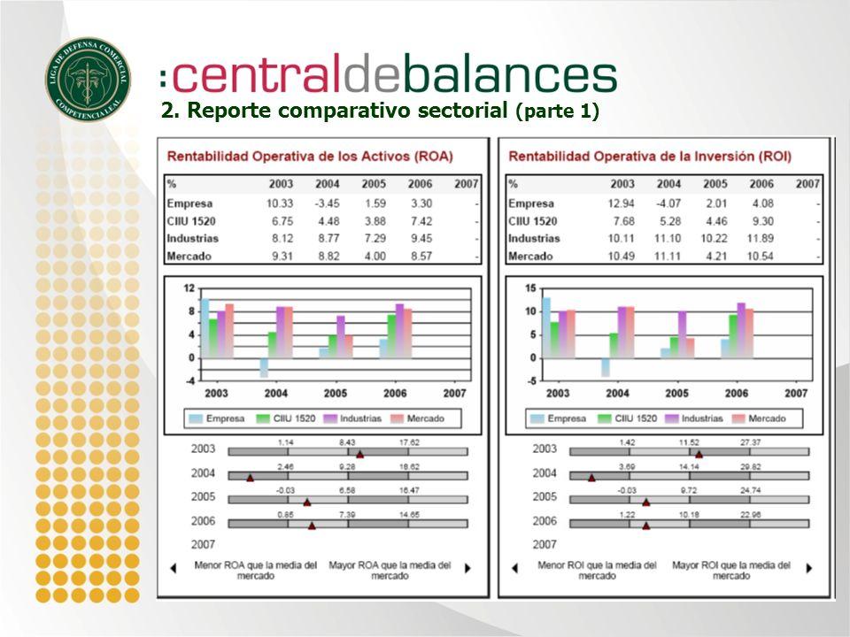 2. Reporte comparativo sectorial (parte 1)