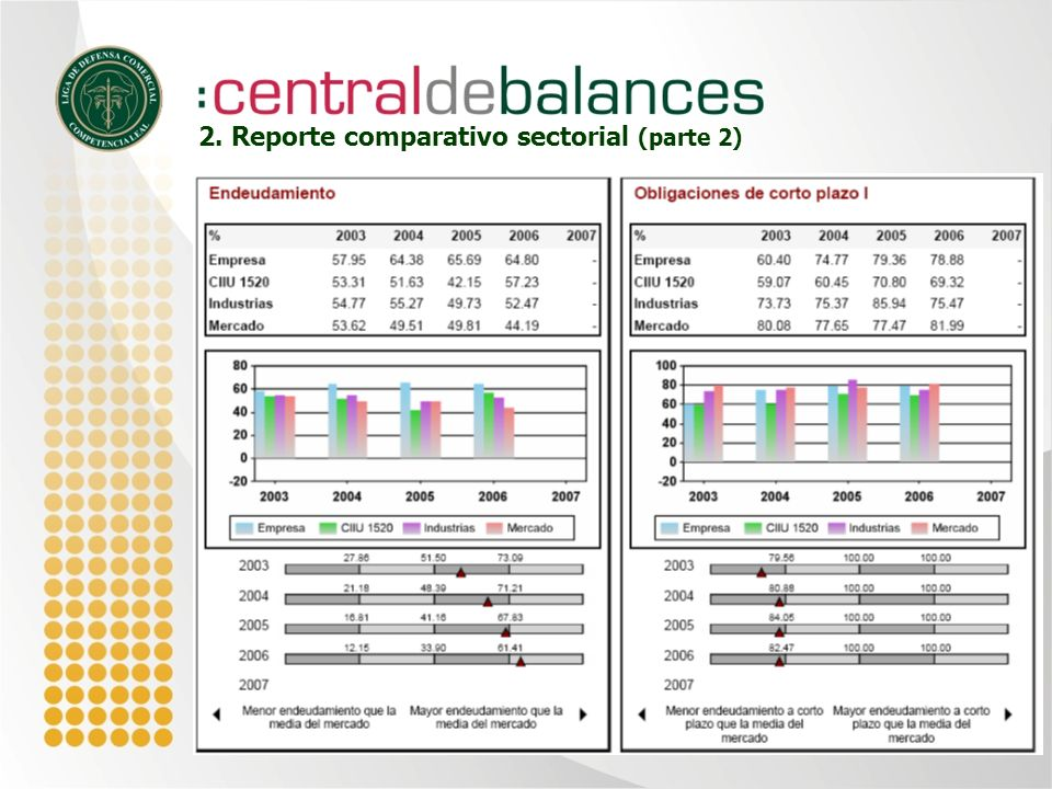 2. Reporte comparativo sectorial (parte 2)