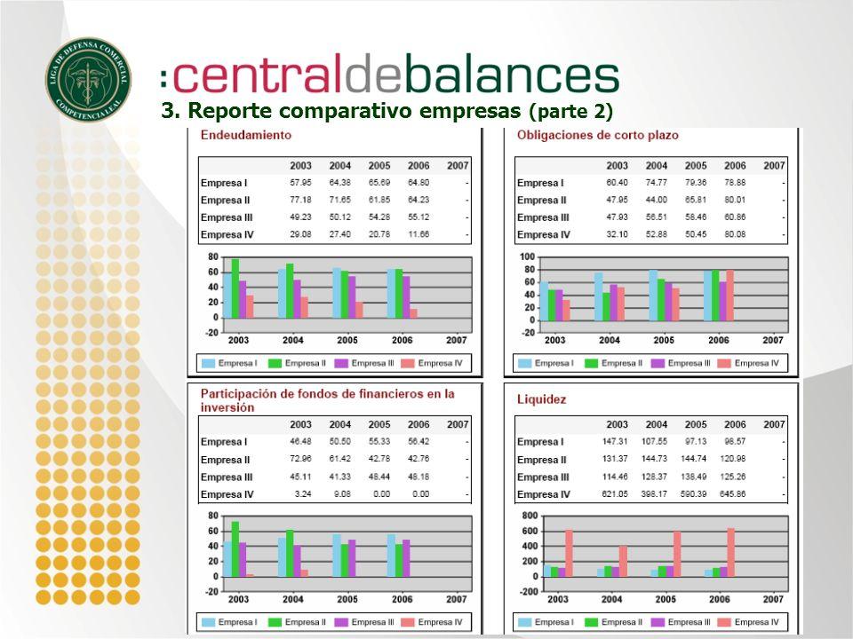3. Reporte comparativo empresas (parte 2)