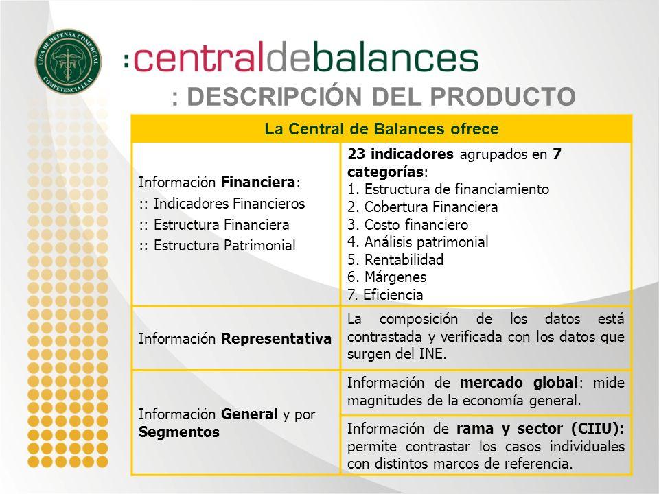 La Central de Balances ofrece Información Financiera: :: Indicadores Financieros :: Estructura Financiera :: Estructura Patrimonial 23 indicadores agrupados en 7 categorías: 1.