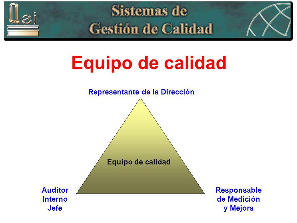 Equipo de calidad Representante de la Dirección Equipo de calidad Auditor Interno Jefe Responsable de Medición y Mejora