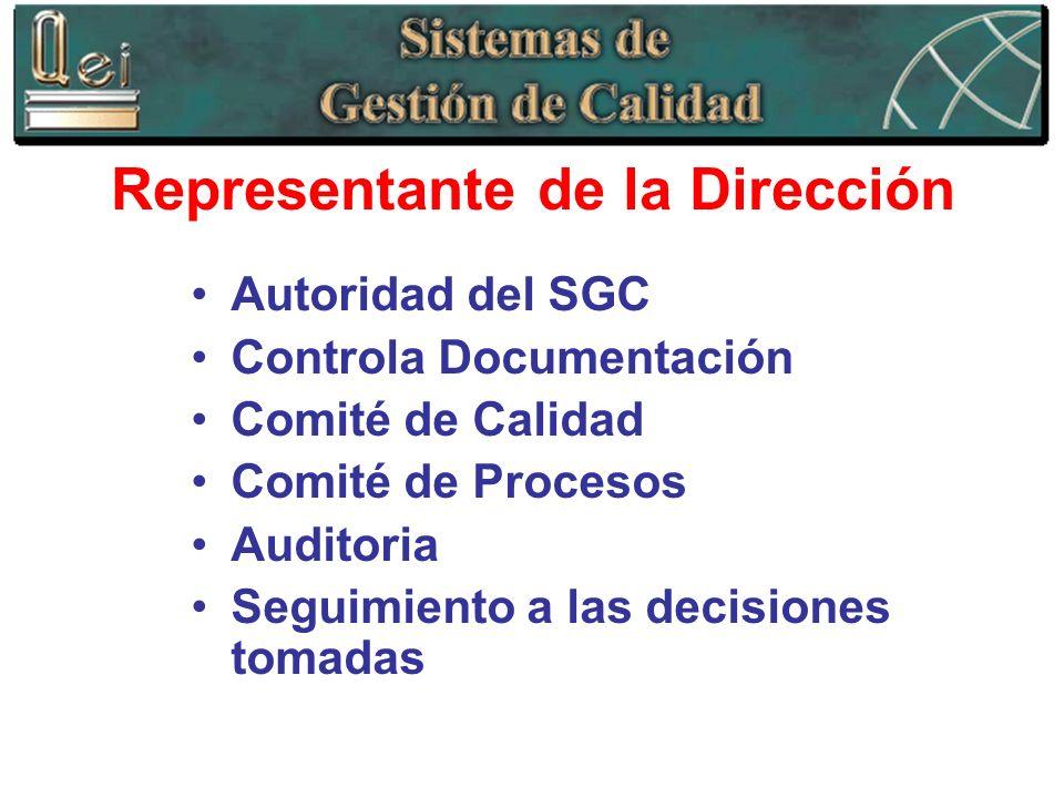 Representante de la Dirección Autoridad del SGC Controla Documentación Comité de Calidad Comité de Procesos Auditoria Seguimiento a las decisiones tom