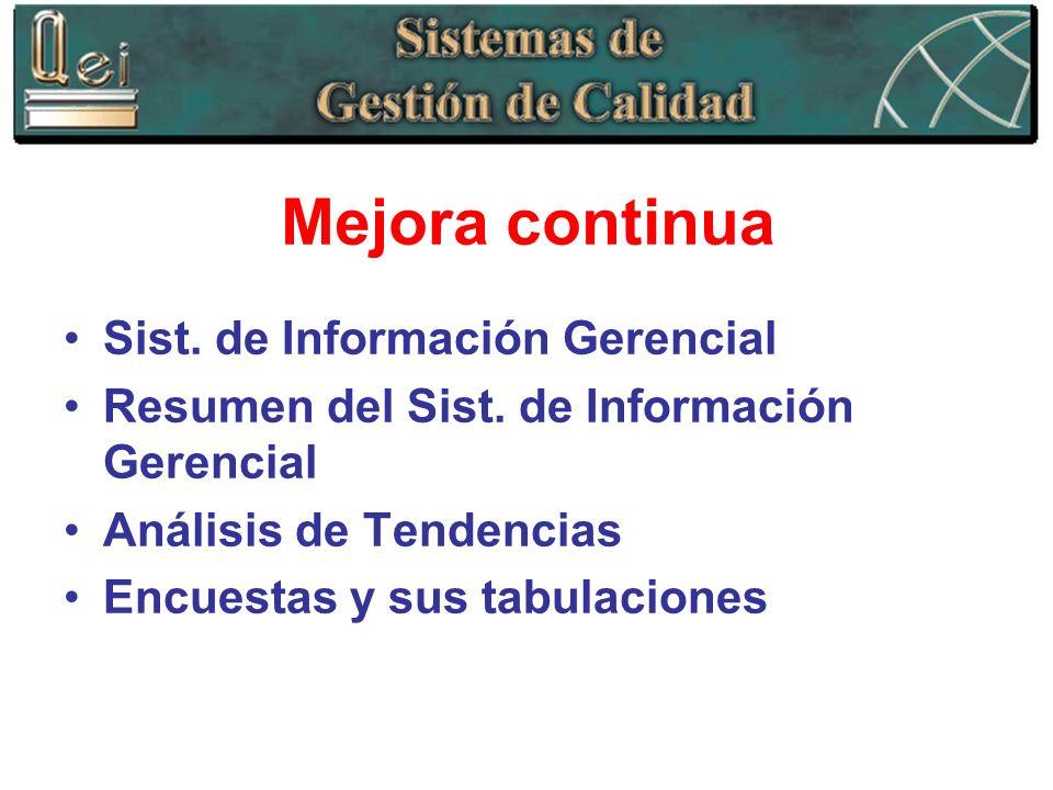 Mejora continua Sist. de Información Gerencial Resumen del Sist. de Información Gerencial Análisis de Tendencias Encuestas y sus tabulaciones