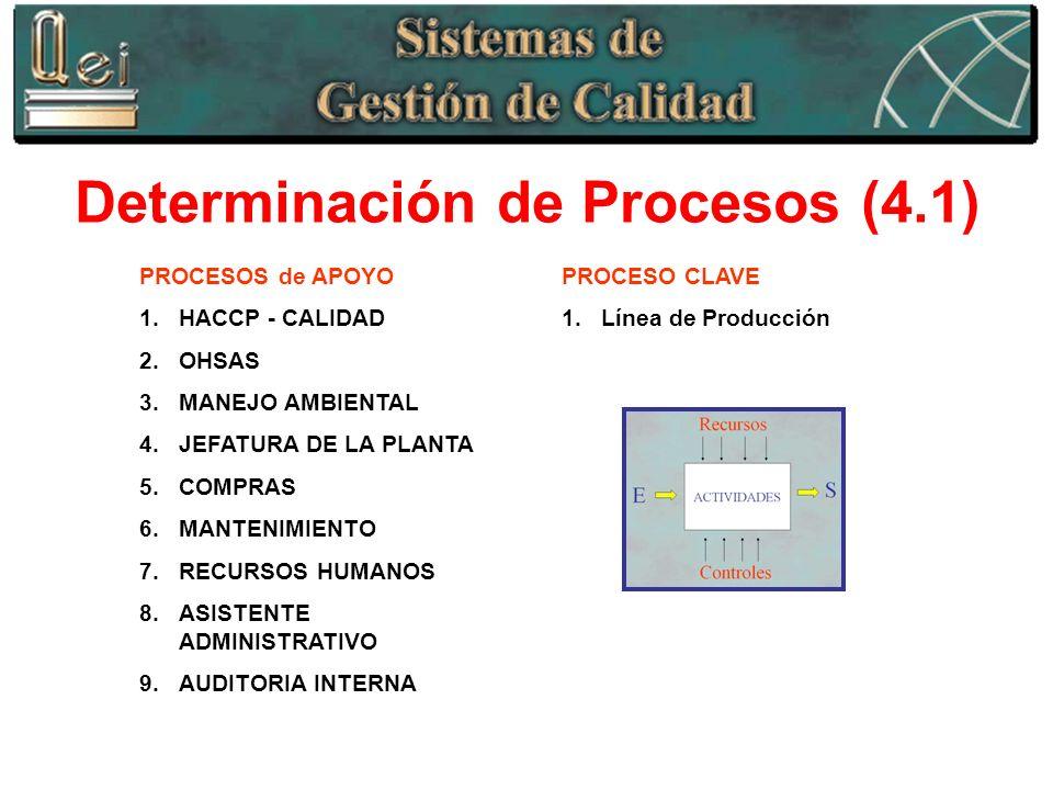 Determinación de Procesos (4.1) PROCESOS de APOYO 1.HACCP - CALIDAD 2.OHSAS 3.MANEJO AMBIENTAL 4.JEFATURA DE LA PLANTA 5.COMPRAS 6.MANTENIMIENTO 7.REC