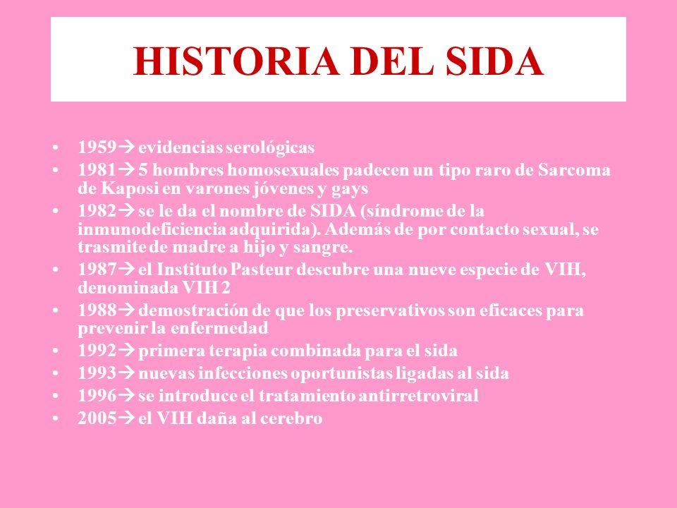 HISTORIA DEL SIDA 1959 evidencias serológicas 1981 5 hombres homosexuales padecen un tipo raro de Sarcoma de Kaposi en varones jóvenes y gays 1982 se le da el nombre de SIDA (síndrome de la inmunodeficiencia adquirida).