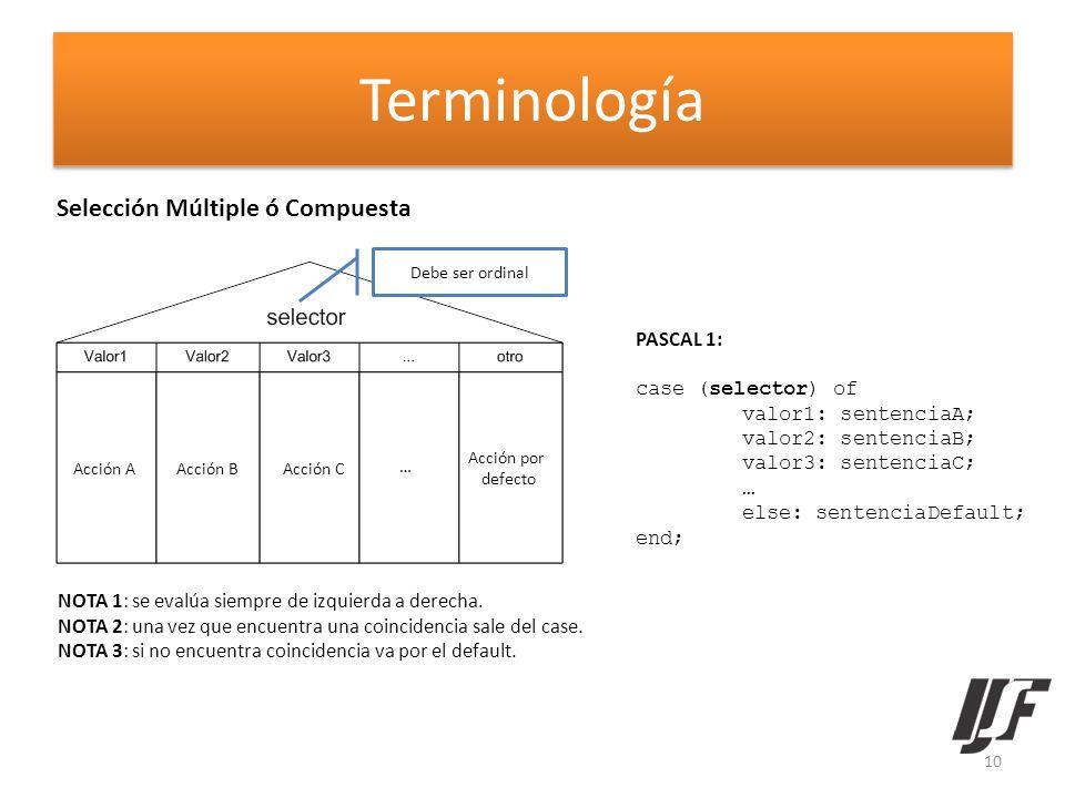 Terminología Selección Múltiple ó Compuesta Debe ser ordinal Acción AAcción BAcción C … Acción por defecto PASCAL 1: case (selector) of valor1: senten