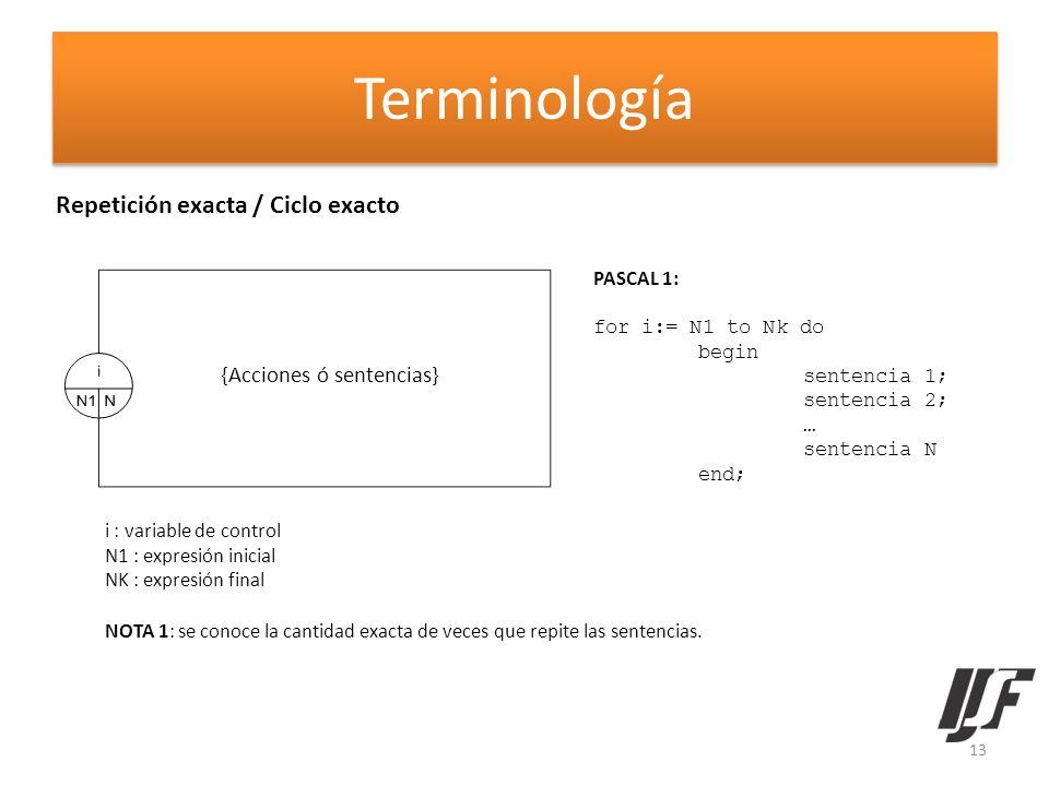 Terminología {Acciones ó sentencias} i : variable de control N1 : expresión inicial NK : expresión final NOTA 1: se conoce la cantidad exacta de veces