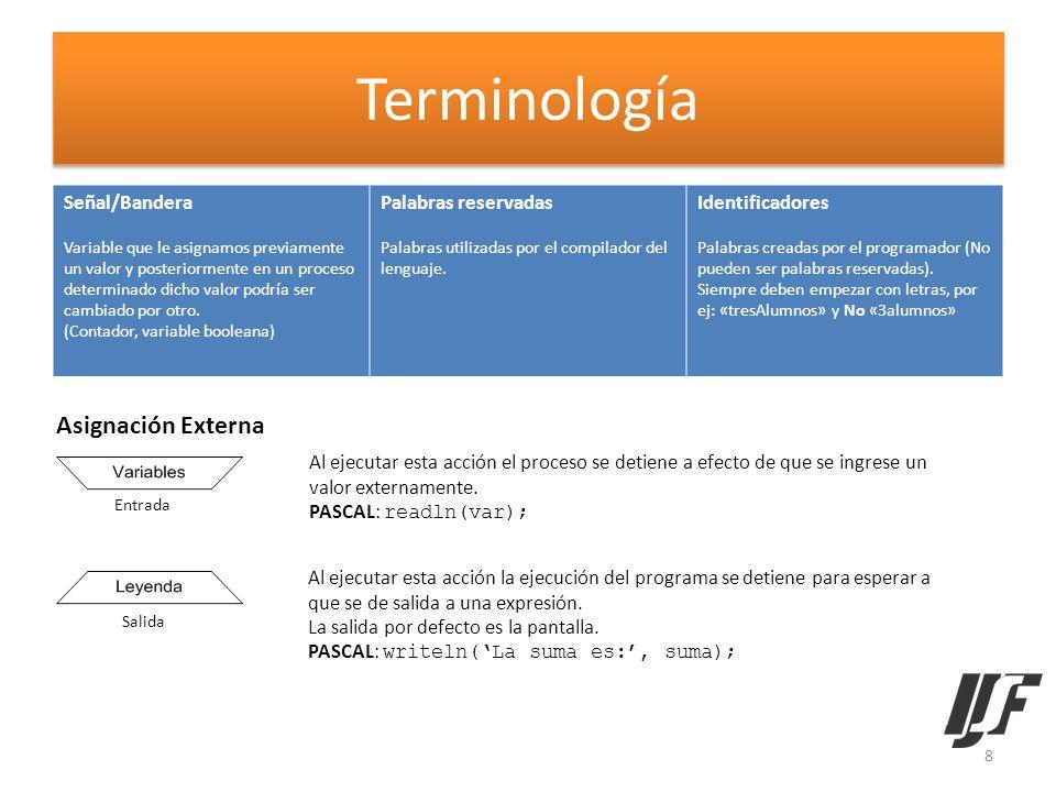 Terminología Señal/Bandera Variable que le asignamos previamente un valor y posteriormente en un proceso determinado dicho valor podría ser cambiado p