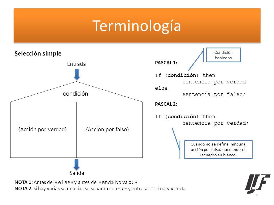 Terminología Selección simple Entrada Salida {Acción por verdad} {Acción por falso} PASCAL 1: If (condición) then sentencia por verdad else sentencia
