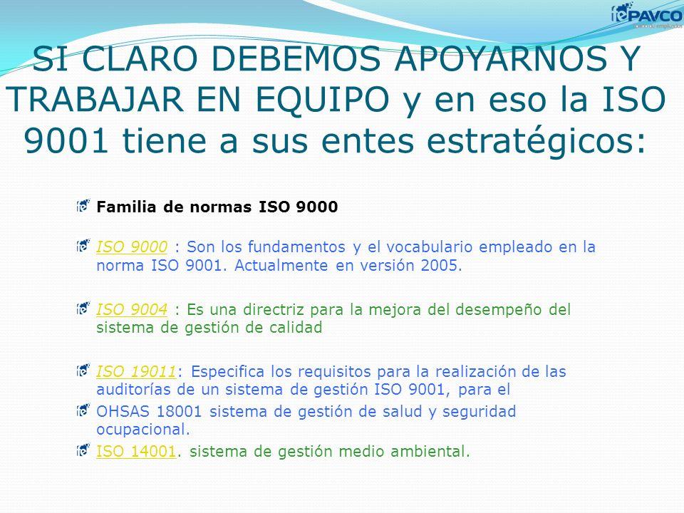 SI CLARO DEBEMOS APOYARNOS Y TRABAJAR EN EQUIPO y en eso la ISO 9001 tiene a sus entes estratégicos: Familia de normas ISO 9000 ISO 9000ISO 9000 : Son