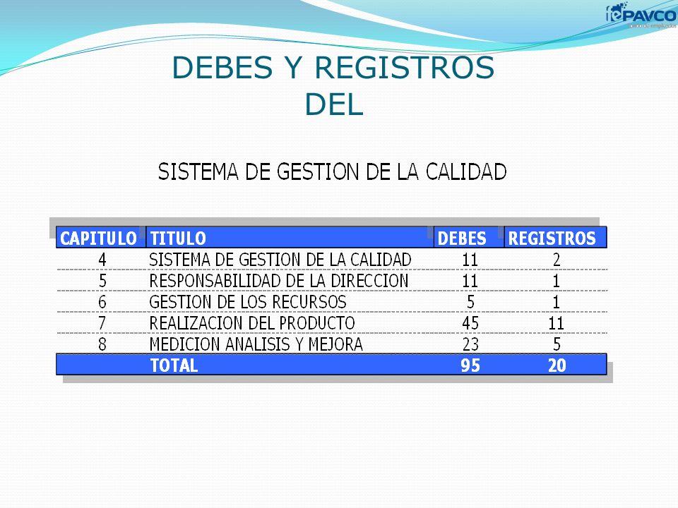 DEBES Y REGISTROS DEL