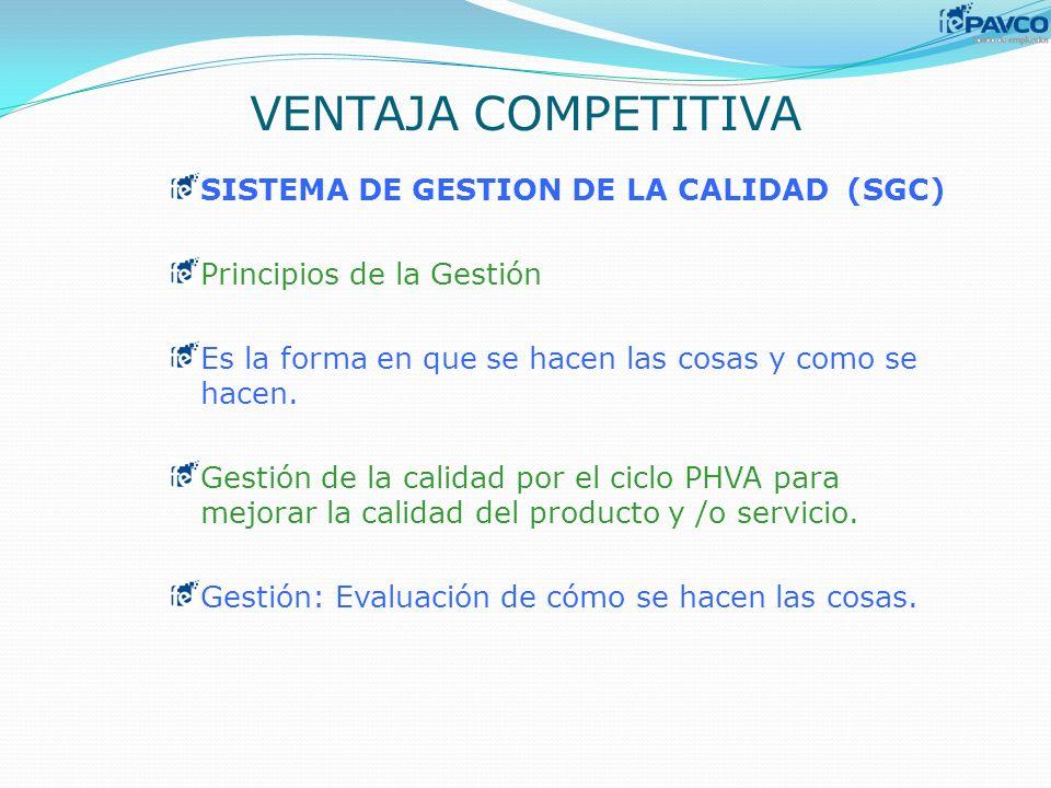 VENTAJA COMPETITIVA SISTEMA DE GESTION DE LA CALIDAD (SGC) Principios de la Gestión Es la forma en que se hacen las cosas y como se hacen. Gestión de