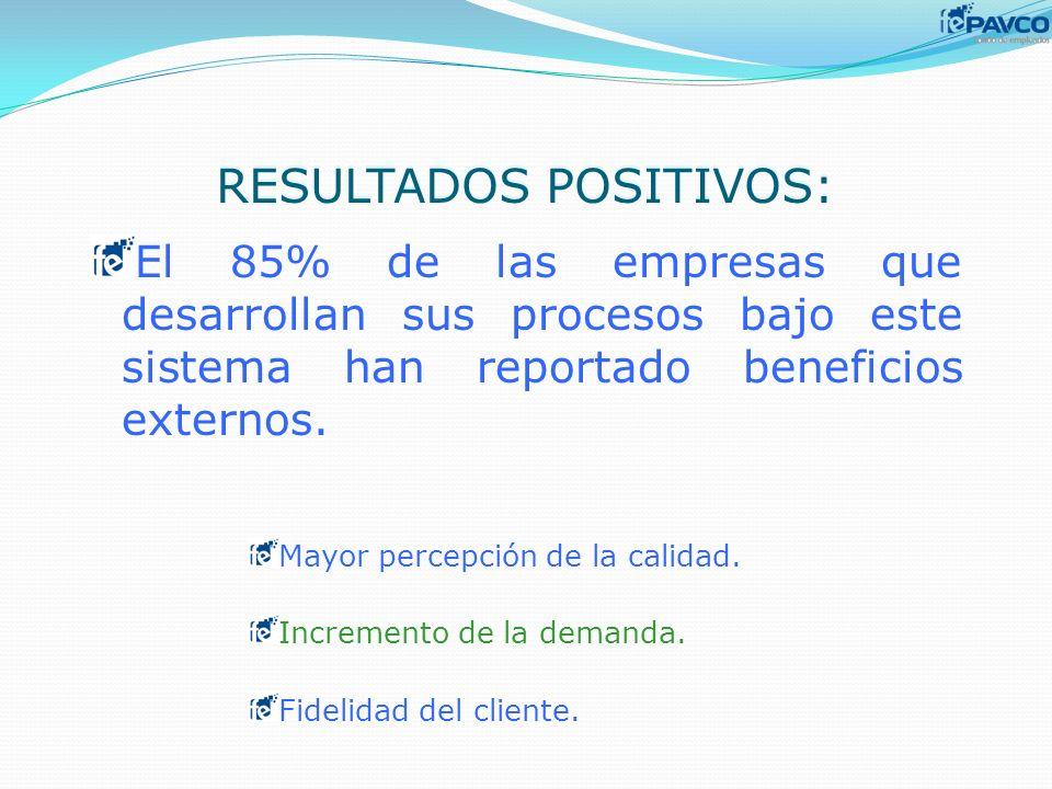 RESULTADOS POSITIVOS: El 85% de las empresas que desarrollan sus procesos bajo este sistema han reportado beneficios externos. Mayor percepción de la
