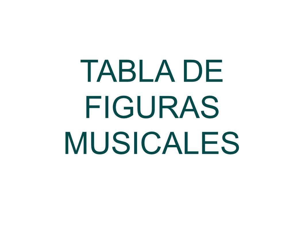 TABLA DE FIGURAS MUSICALES