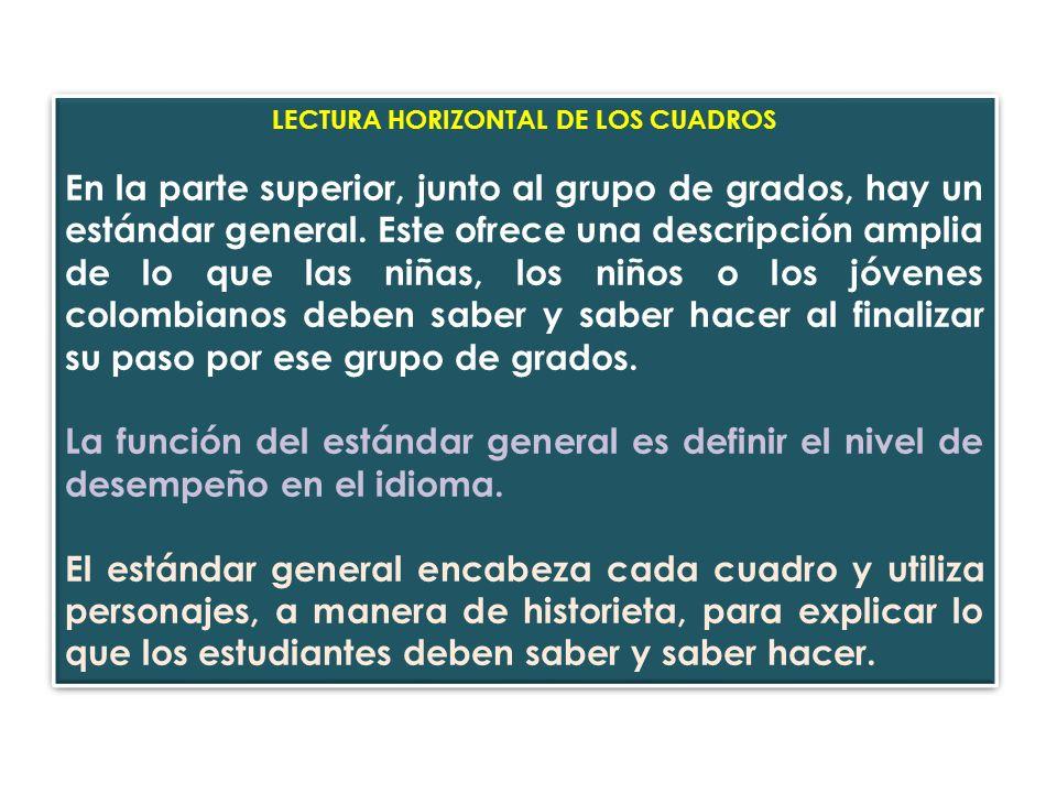 LECTURA HORIZONTAL DE LOS CUADROS En la parte superior, junto al grupo de grados, hay un estándar general. Este ofrece una descripción amplia de lo qu