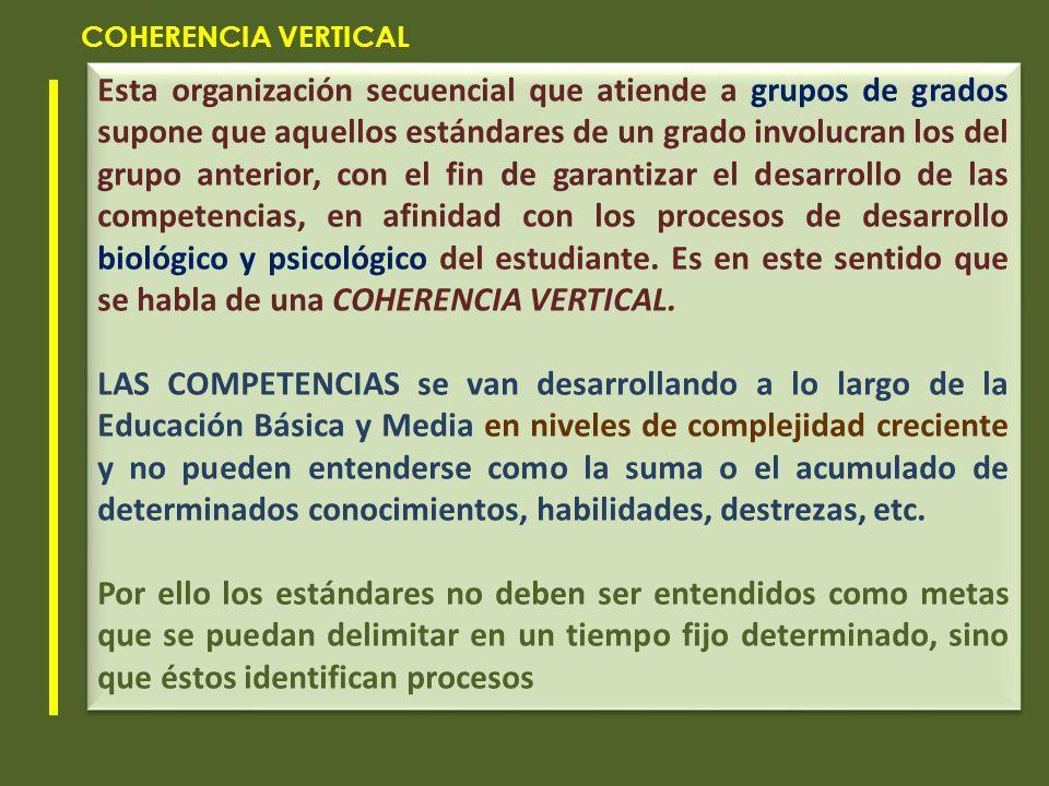 COHERENCIA VERTICAL Esta organización secuencial que atiende a grupos de grados supone que aquellos estándares de un grado involucran los del grupo an