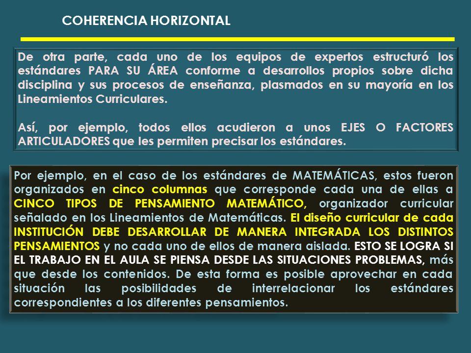 COHERENCIA HORIZONTAL De otra parte, cada uno de los equipos de expertos estructuró los estándares PARA SU ÁREA conforme a desarrollos propios sobre d