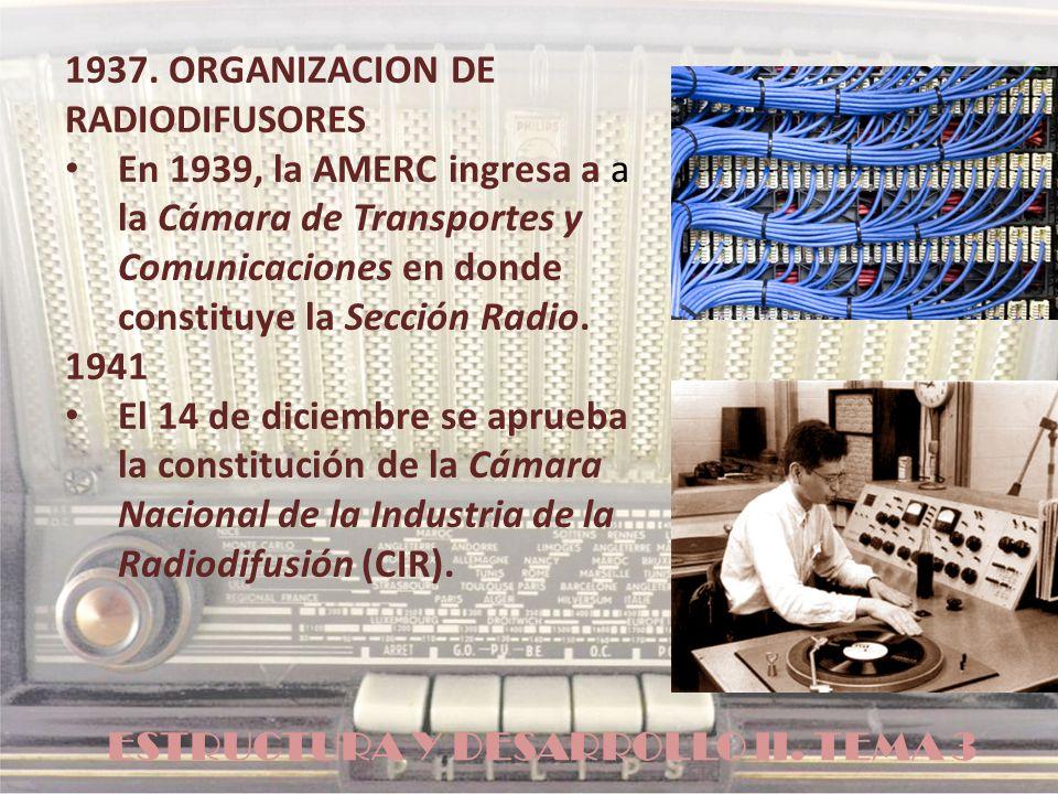 ESTRUCTURA Y DESARROLLO II. TEMA 3 1937. ORGANIZACION DE RADIODIFUSORES En 1939, la AMERC ingresa a a la Cámara de Transportes y Comunicaciones en don