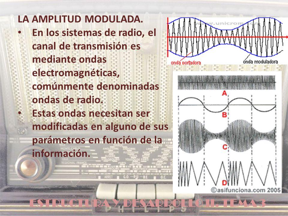 ESTRUCTURA Y DESARROLLO II. TEMA 3 LA AMPLITUD MODULADA. En los sistemas de radio, el canal de transmisión es mediante ondas electromagnéticas, comúnm
