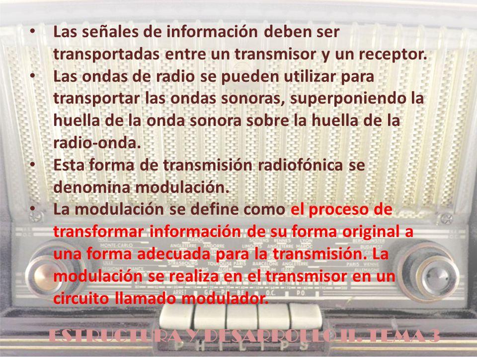 ESTRUCTURA Y DESARROLLO II. TEMA 3 Las señales de información deben ser transportadas entre un transmisor y un receptor. Las ondas de radio se pueden