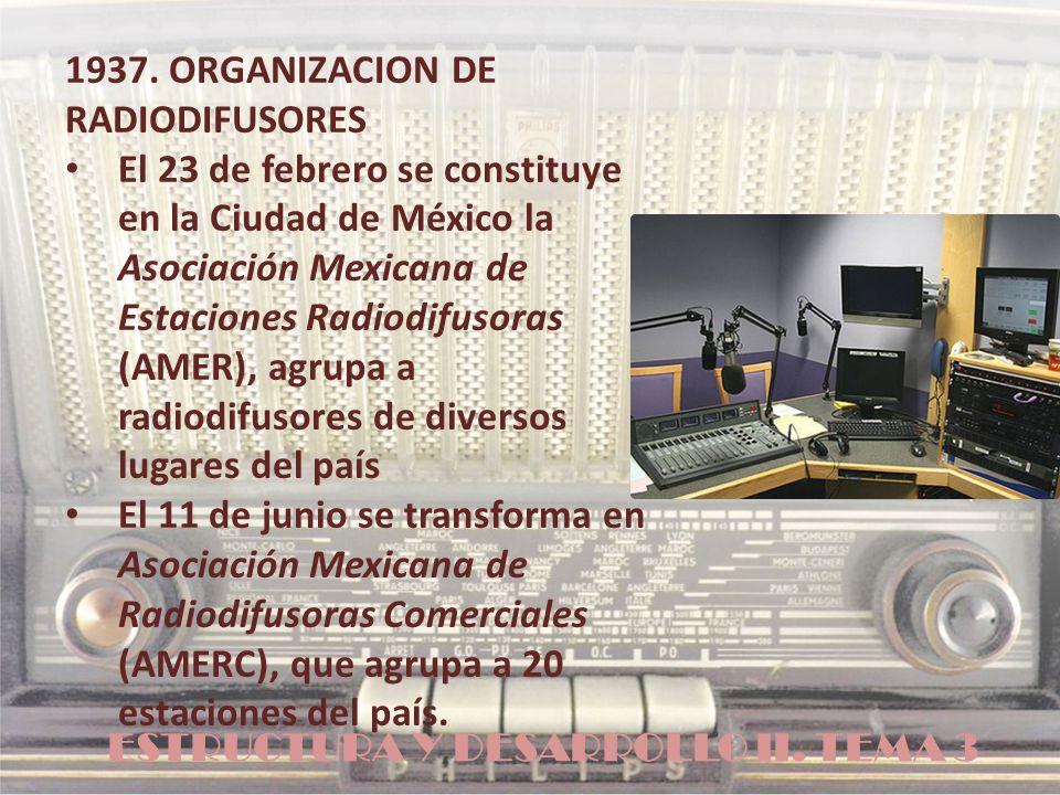 ESTRUCTURA Y DESARROLLO II. TEMA 3 1937. ORGANIZACION DE RADIODIFUSORES El 23 de febrero se constituye en la Ciudad de México la Asociación Mexicana d