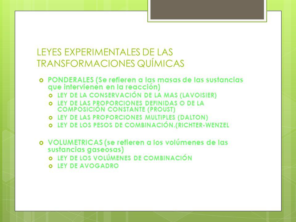 LEYES EXPERIMENTALES DE LAS TRANSFORMACIONES QUÍMICAS PONDERALES (Se refieren a las masas de las sustancias que intervienen en la reacción) LEY DE LA