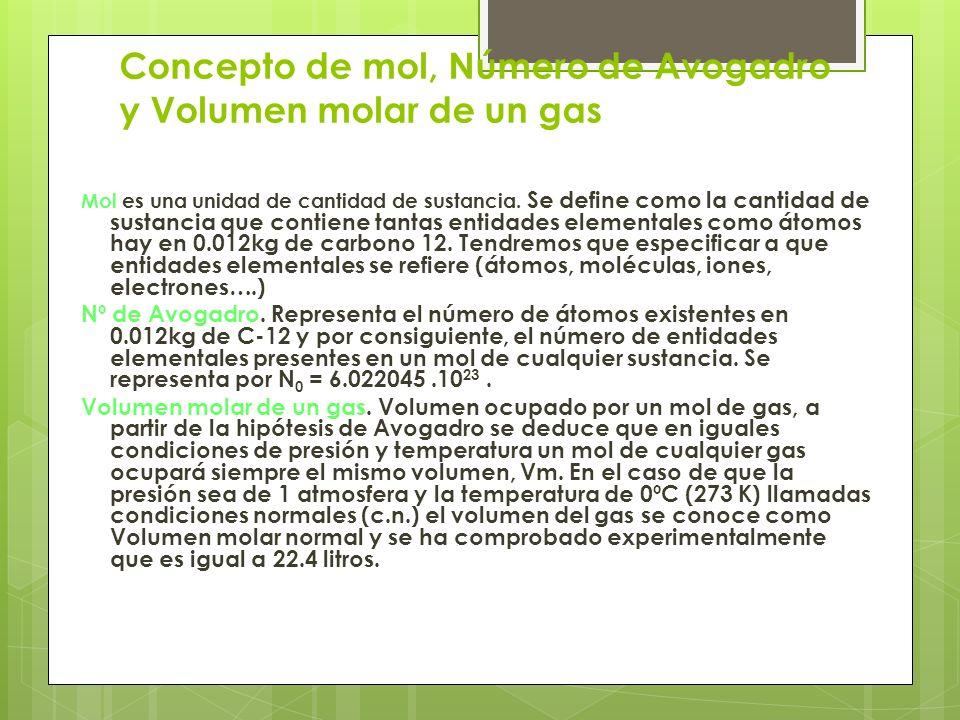 Concepto de mol, Número de Avogadro y Volumen molar de un gas Mol es una unidad de cantidad de sustancia. Se define como la cantidad de sustancia que
