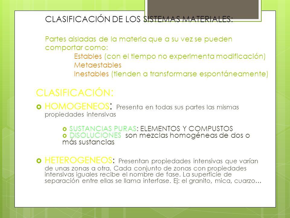 TRANSFORMACIONES DE LA MATERIA TRANSFORMACIÓN FÍSICA.