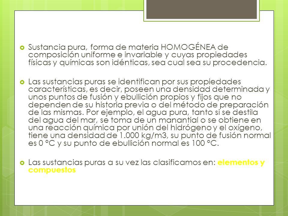LEYES EXPERIMENTALES DE LAS TRANSFORMACIONES QUÍMICAS PONDERALES (Se refieren a las masas de las sustancias que intervienen en la reacción) LEY DE LA CONSERVACIÓN DE LA MAS (LAVOISIER) LEY DE LAS PROPORCIONES DEFINIDAS O DE LA COMPOSICIÓN CONSTANTE (PROUST) LEY DE LAS PROPORCIONES MULTIPLES (DALTON) LEY DE LOS PESOS DE COMBINACIÓN.(RICHTER-WENZEL VOLUMETRICAS (se refieren a los volúmenes de las sustancias gaseosas) LEY DE LOS VOLÚMENES DE COMBINACIÓN LEY DE AVOGADRO