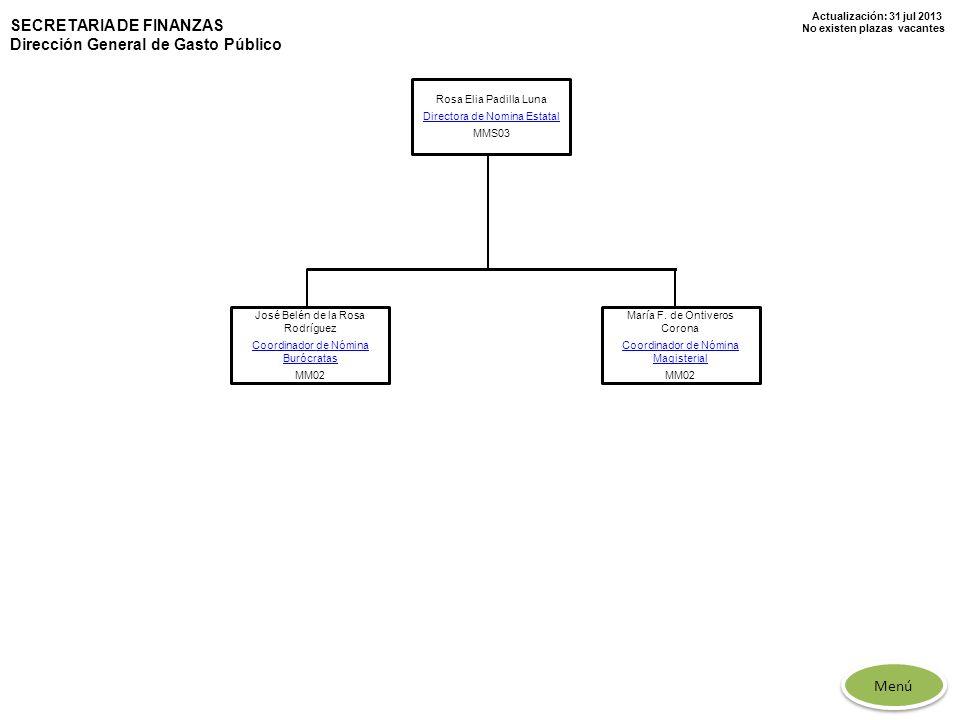 Actualización: 31 jul 2013 No existen plazas vacantes Rosa Elia Padilla Luna Directora de Nomina Estatal MMS03 María F. de Ontiveros Corona Coordinado