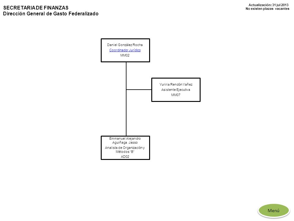 Actualización: 31 jul 2013 No existen plazas vacantes Daniel González Rocha Coordinador Jurídico MM02 Emmanuel Alejandro Aguiñaga Jasso Analista de Or
